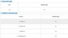 广安第一职业技术学校2021年录取分数线